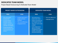 Dedicated Team Model PPT Slide 9