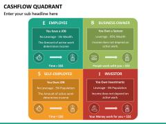 Cashflow Quadrant PPT Slide 2