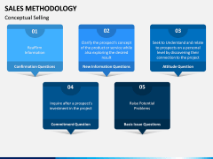 Sales Methodology PPT Slide 5