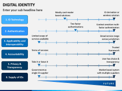 Digital Identity PPT Slide 9