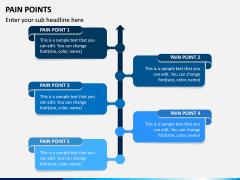 Pain Points PPT Slide 6