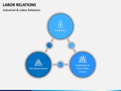 Labor Relations PPT Slide 5