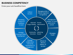 Business Competency PPT Slide 7