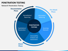 Penetration Testing PPT Slide 7