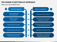 Top Down Vs Bottom Up PPT Slide 2