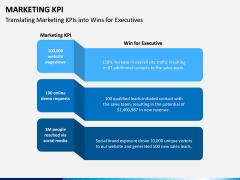 Marketing KPI PPT Slide 5