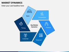Market Dynamics PPT Slide 2