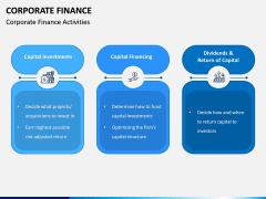 Corporate Finance PPT Slide 8