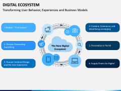 Digital Ecosystem PPT Slide 2