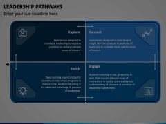 Leadership Pathways Animated Presentation - SketchBubble