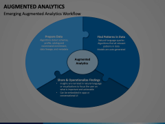 Augmented Analytics Animated Presentation - SketchBubble
