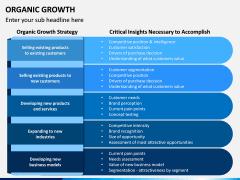 Organic Growth PPT Slide 5