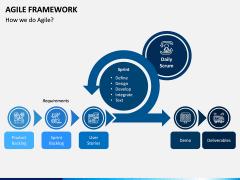 Agile Framework PPT Slide 4