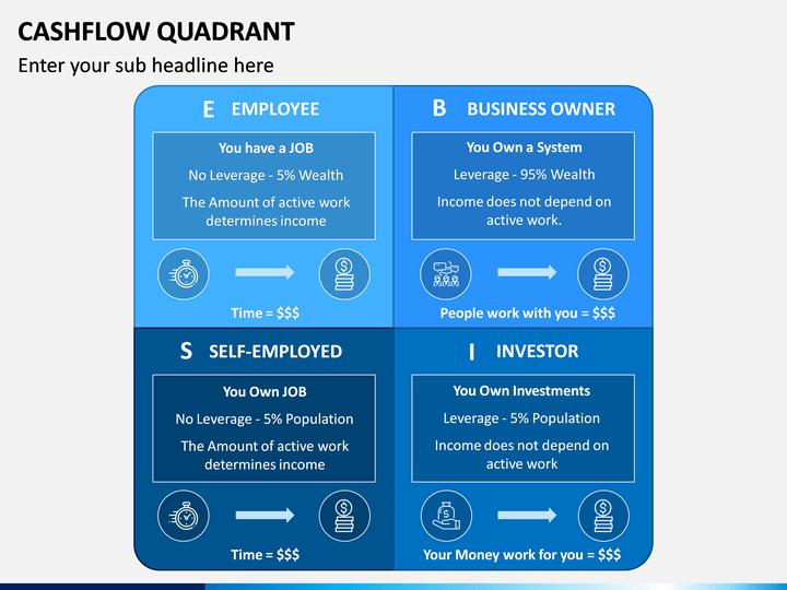 Cashflow Quadrant PPT Slide 1