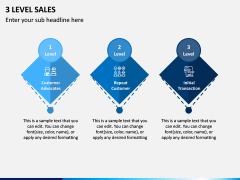 Three Level Sales PPT Slide 5