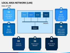 Local Area Network (LAN) PPT Slide 1