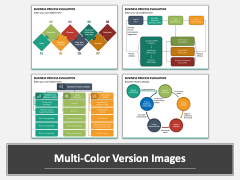 Business Process Evaluation Multicolor Combined