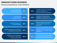 Manufacturing Readiness PPT Slide 4