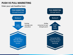 Push Vs Pull Marketing PPT Slide 5