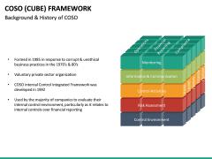 Coso Cube Framework PPT Slide 7