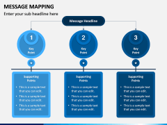 Message Mapping PPT Slide 3