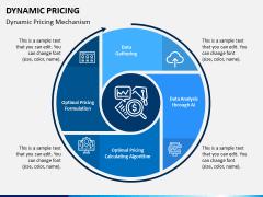 Dynamic Pricing PPT Slide 1