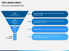 Tofu Mofu Bofu PPT Slide 3