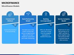 Microfinance PPT Slide 4