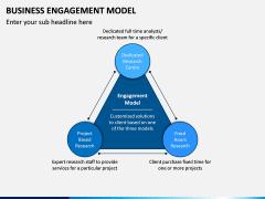 Business Engagement Model PPT Slide 5