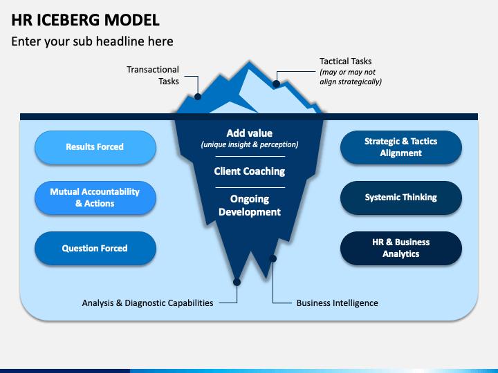 HR Iceberg Model PPT Slide 1