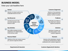 Business Model PPT Slide 11