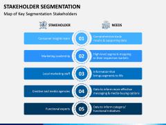 Stakeholder Segmentation PPT Slide 3