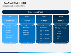 IT as a Service (ITaaS) PPT Slide 1