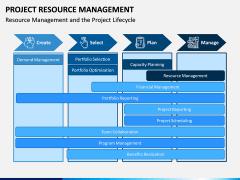 Project Resource Management PPT Slide 8