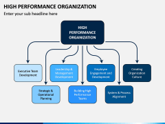 High Performance Organization PPT Slide 2
