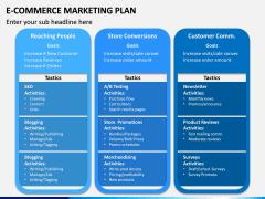 E-commerce Marketing Plan PPT Slide 11