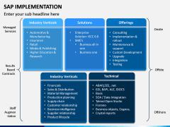 SAP Implementation PPT Slide 7
