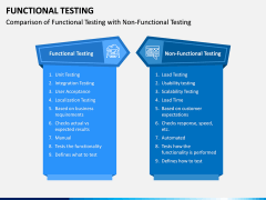 Functional Testing PPT Slide 5