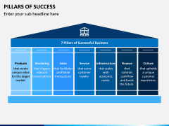 Pillars of Success PPT Slide 5