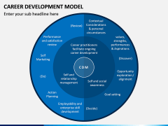 Career Development Model PPT Slide 7