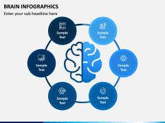 Brain Infographics PPT Slide 3