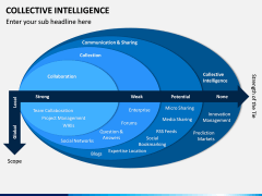 Collective Intelligence PPT Slide 8