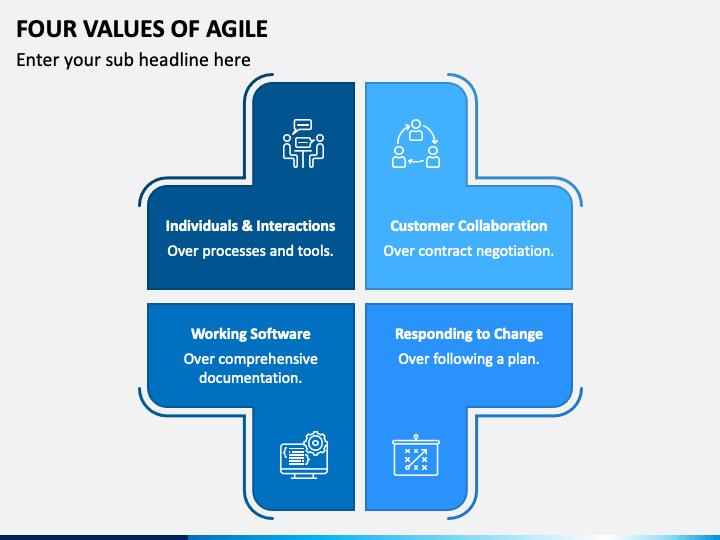 Four Values of Agile PPT Slide 1