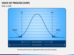 Voice of Process (VoP) PPT Slide 4