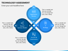 Technology Assessment PPT Slide 4