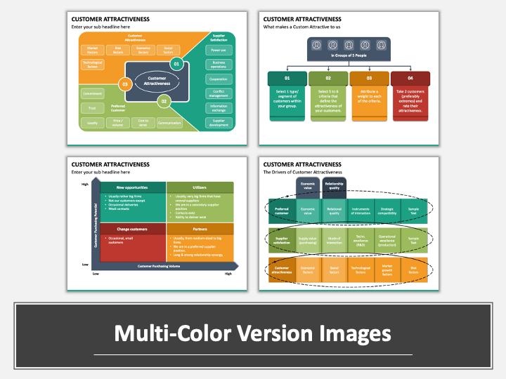 Customer Attractiveness PPT Multicolor Combined