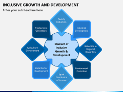 Inclusive Growth and Development PPT Slide 3