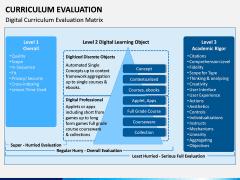 Curriculum Evaluation PPT Slide 8