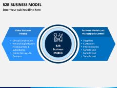 B2B Business Model PPT Slide 2