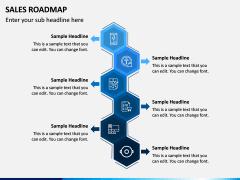 Sales Roadmap PPT Slide 4